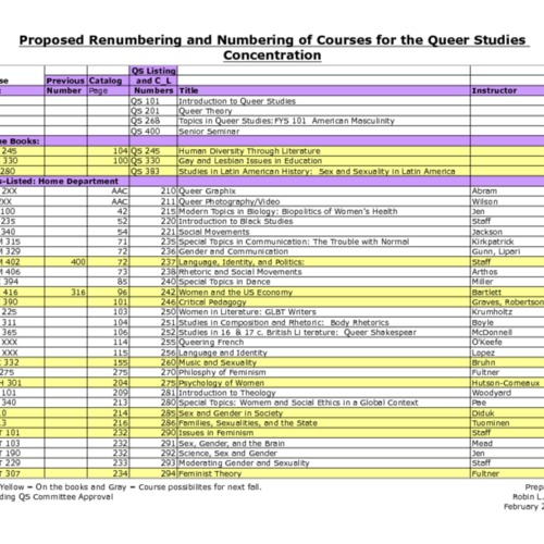 QSAACSchedule22211 Sheet1.pdf